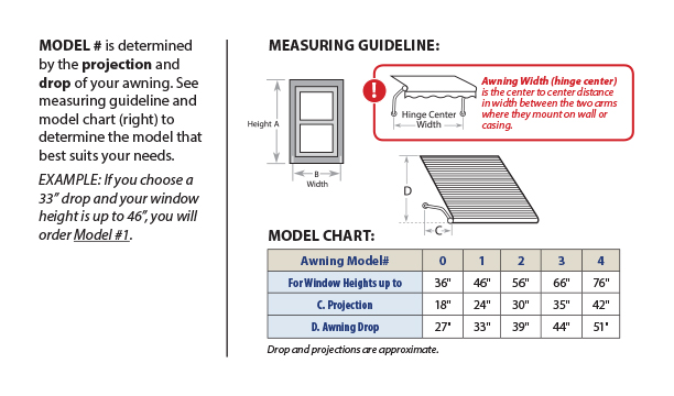 Aluminum Awnings Measuring And Ordering Guidelines